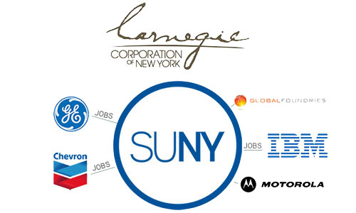 SUNY receives Carnegie Corporation Grant to support UNY Works inititaive