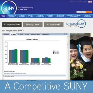 A Competitive SUNYACS