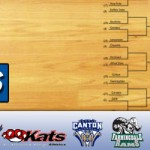 Get ready for SUNY Mascot Madness
