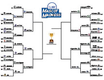 Mascot Madness bracket - round 3 (Quarter-finals)