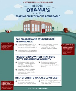 President Obama's Plan to Make College More Affordable