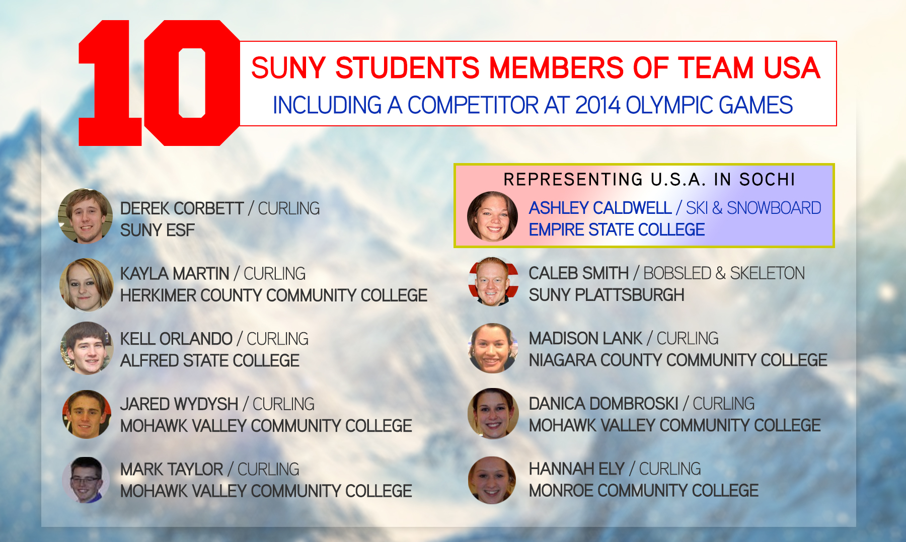 SUNY students on Team USA, including Ashley Caldwell of Empire State College, a competitor at the 2014 winter olympic games.