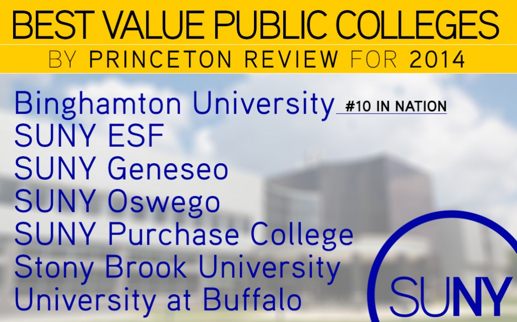 best value public colleges for 2014