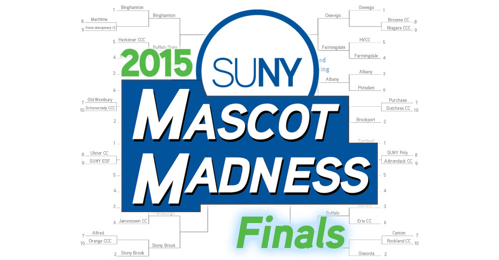 2015 Mascot Madness finals