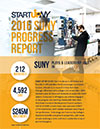 2016 SUNY START-UP NY progress report cover