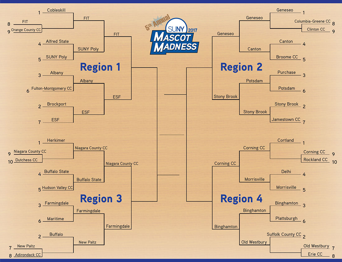 2017 Mascot Madness - round 3 bracket