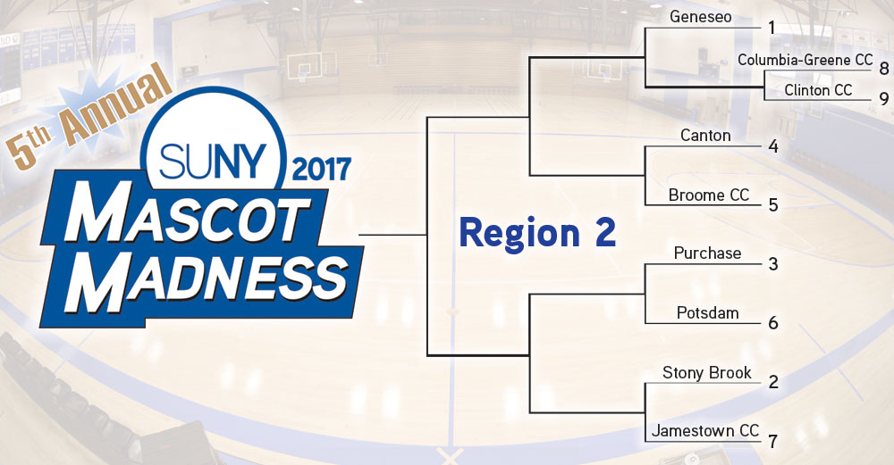 2017 Mascot Madness bracket Region 2