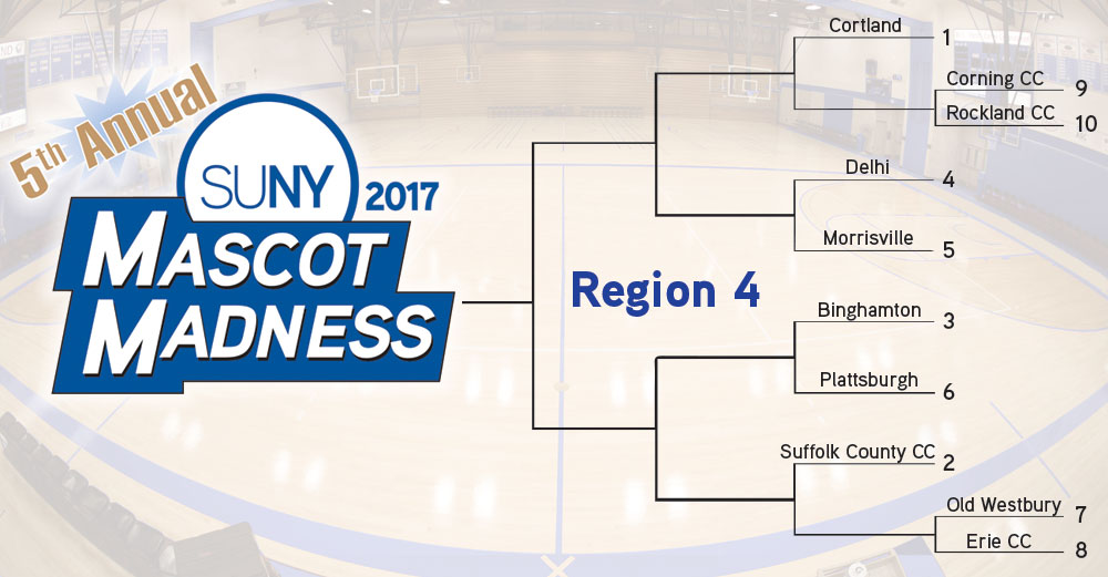 Mascot Madness 2017 Region 4 bracket
