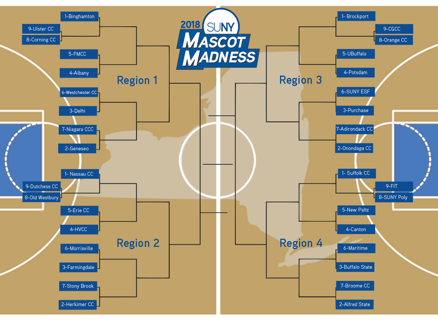 mascot madness 2018 – round 1 | big ideas blog