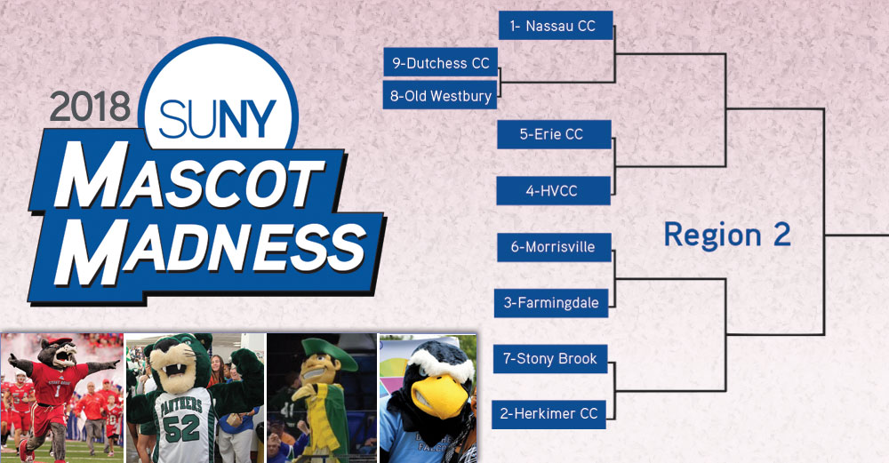 Mascot Madness 2018 region 2 bracket