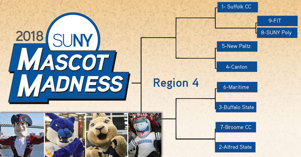 Mascot Madness 2018 region 4 bracket