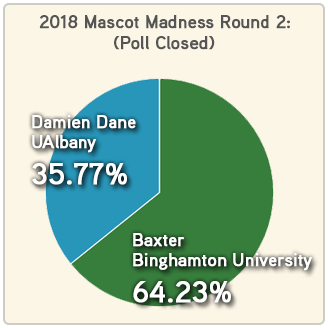Mascot Madness 2018 round 2 Binghamton-Albany results