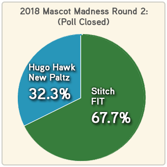 Mascot Madness 2018 round 2 FIT - New Paltz results