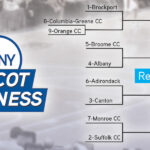 Meet the Competitors of Mascot Madness 2019 – Region 1