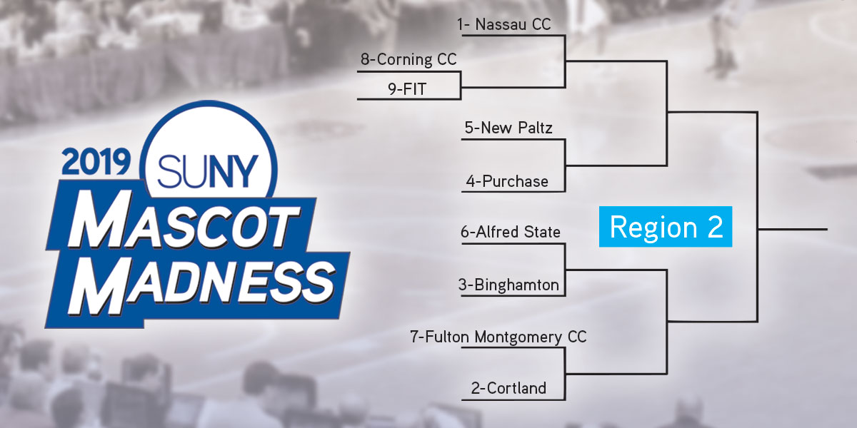 Mascot Madness 2019 region 2 bracket