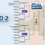 Mascot Madness 2021 – Round 2