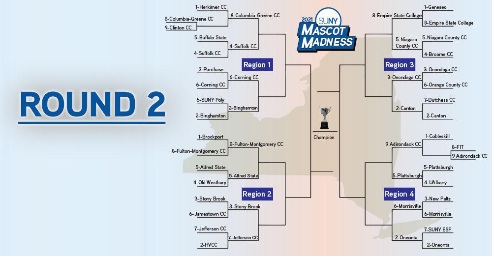 Mascot Madness 2021 round 2 bracket