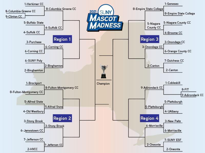 Mascot Madness 2021 bracket round 2