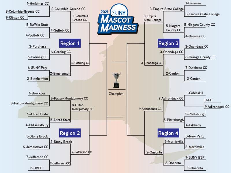 SUNY Mascot Madness bracket thumbnail round 3