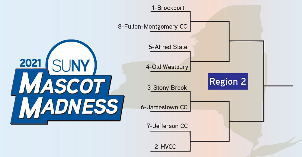 Mascot Madness 2021 region 2 bracket