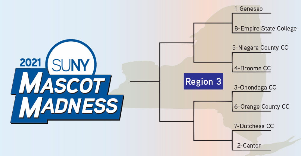 SUNY Mascot Madness 2021 bracket region 3