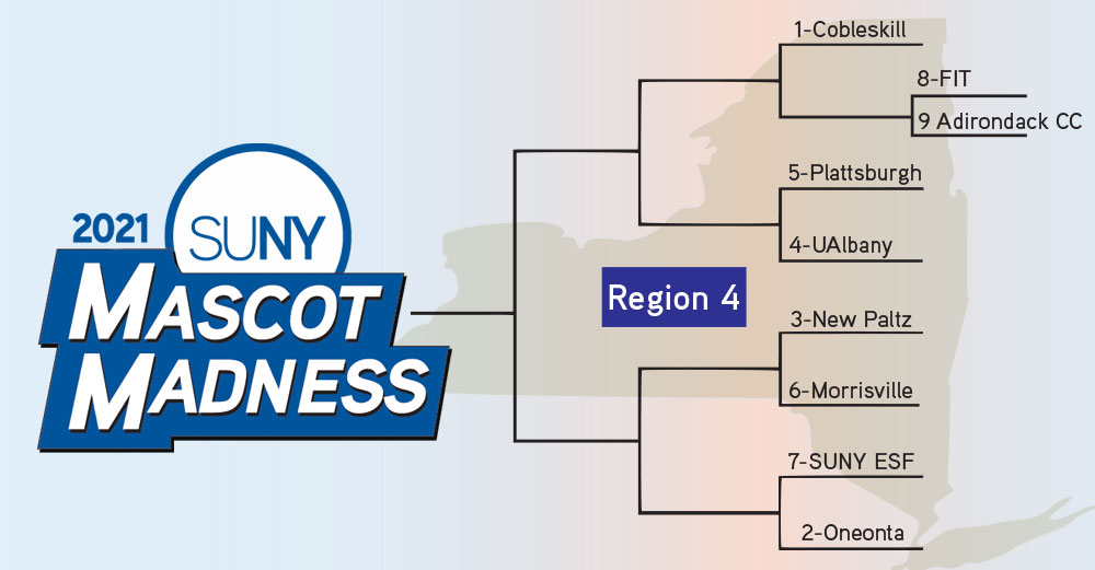 2021 SUNY Mascot Madness region 4 bracket
