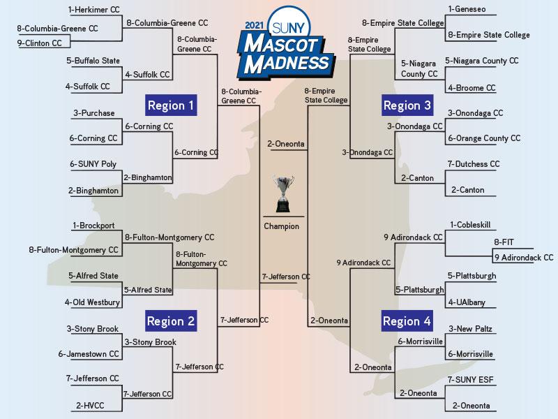 SUNY Mascot Madness bracket thumbnail championship round